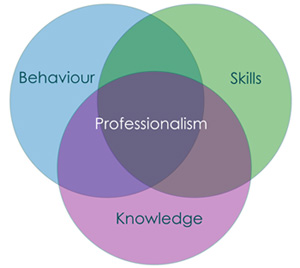 ProfessionalCircles