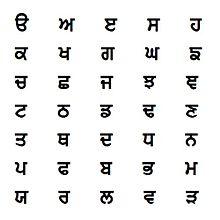 punjabi alphabet